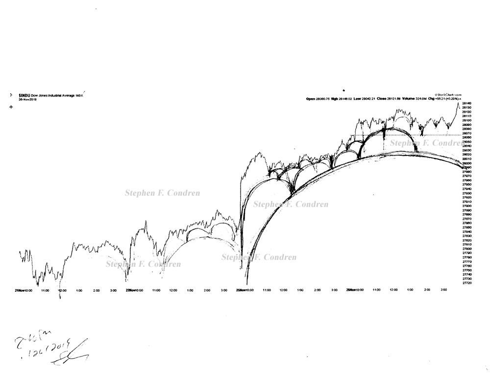 Stock Market Architecture #610Z • Condren Galleries