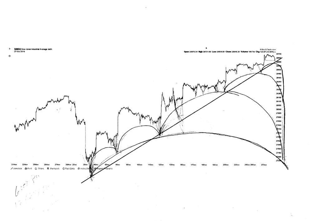 Stock market architecture #631Z or stock market forecast charts by artist Stephen F. Condren.