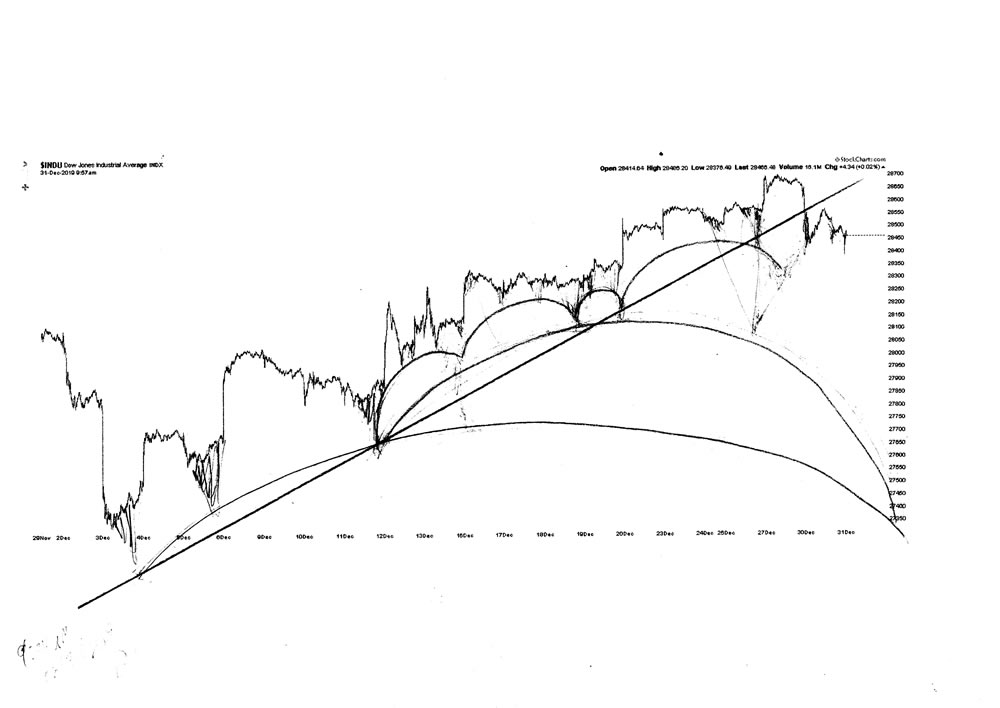 Stock market architecture #633Z or stock market forecast charts by artist Stephen F. Condren.