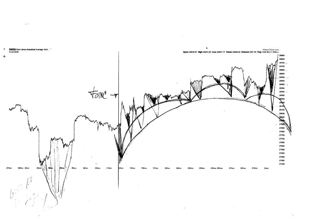 Stock market architecture #635Z or stock market forecast charts by artist Stephen F. Condren.
