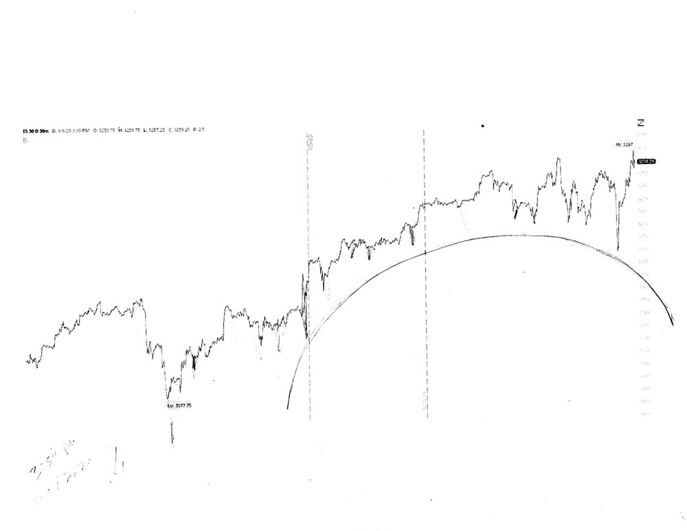 Stock market architecture #638Z or stock market forecast charts by artist Stephen F. Condren.