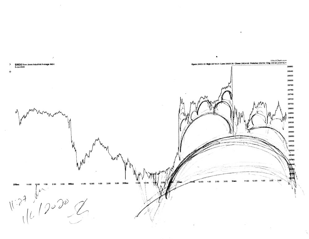 Stock market architecture #636Z or stock market forecast charts by artist Stephen F. Condren.
