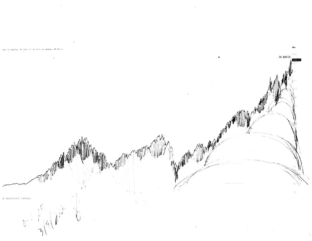 Stock market forecast #666Z charts by artist Stephen F. Condren.