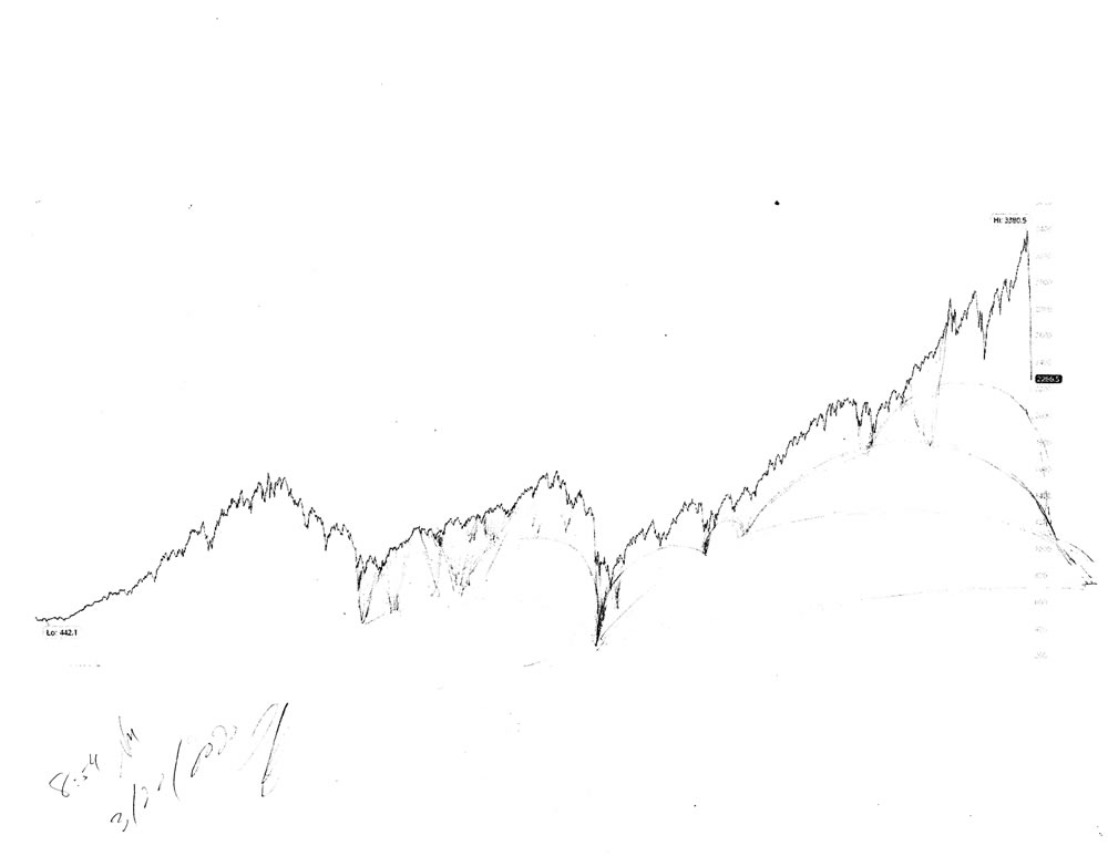 Stock market forecast #672Z charts by artist Stephen F. Condren.