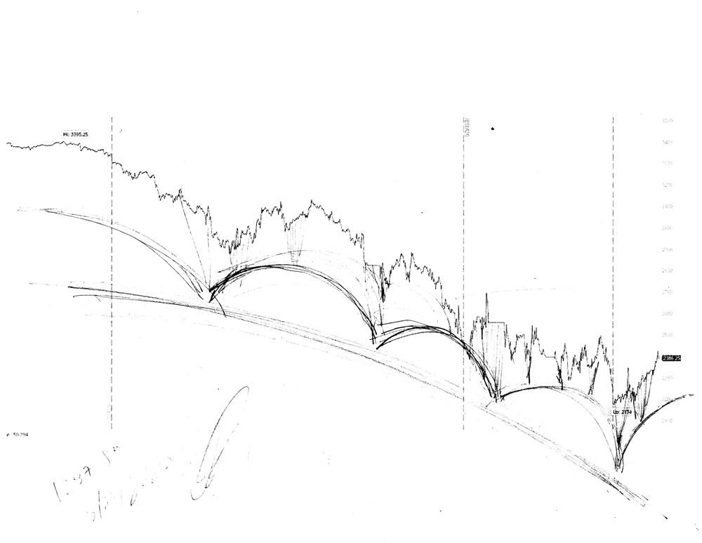 Stock market forecast #673Z charts by artist Stephen F. Condren.