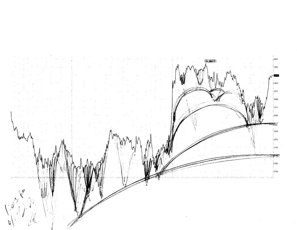 Stock market forecast #678Z charts by artist Stephen F. Condren.