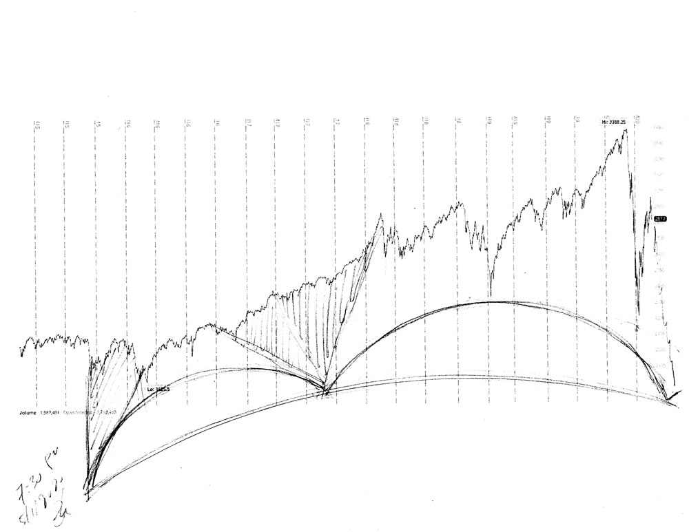 Stock market forecast #682Z charts by artist Stephen F. Condren.